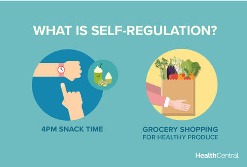 self regulation for weight loss