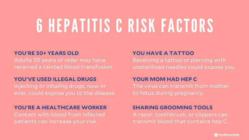 Hep C risk factors infographic.