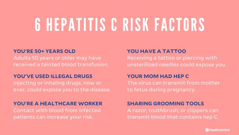 Hep C risk factors infographic.