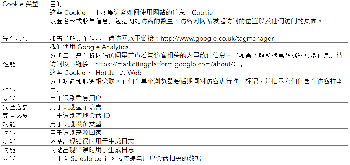 ZH-cn table1 cookie policy