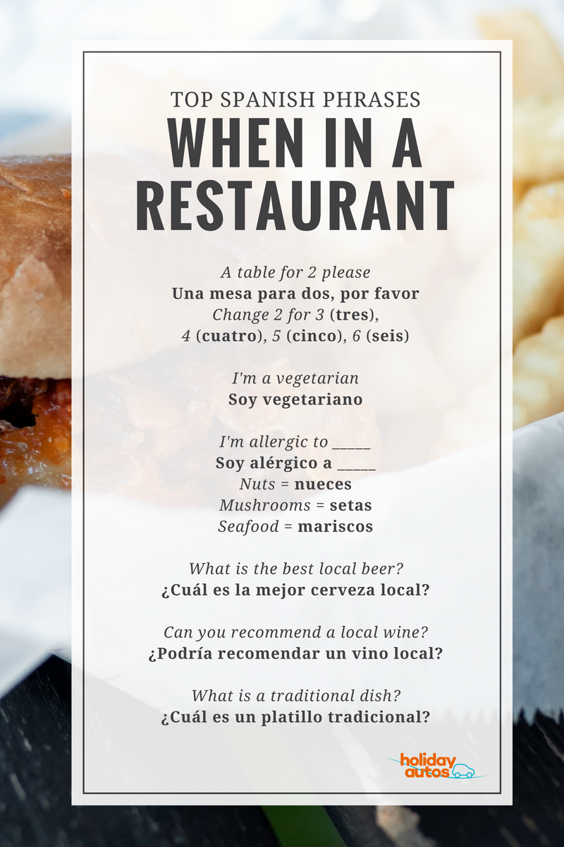 Blog-Spanish-Restaurant