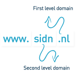 First en second level domain
