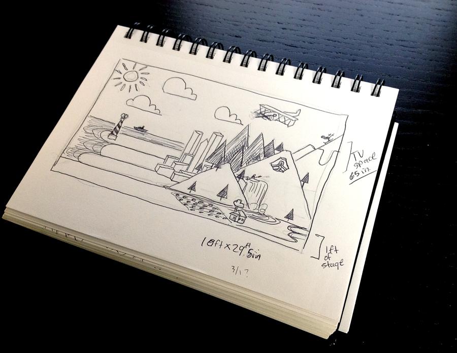 Mel Shields Sketch of NC