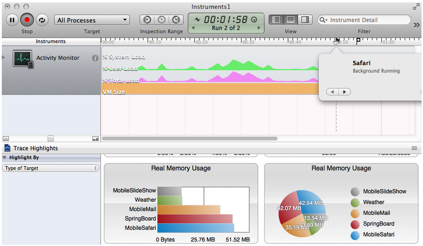 Memory Leak from Activity Monitor