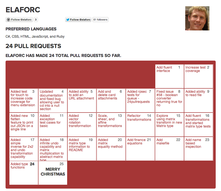 Eric LaForce 24 Pull Requests Calendar