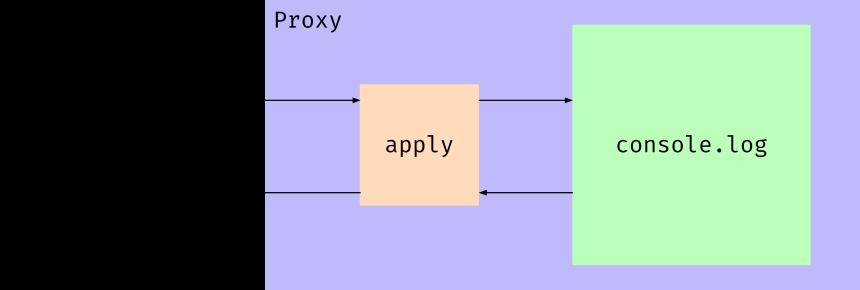 console proxy