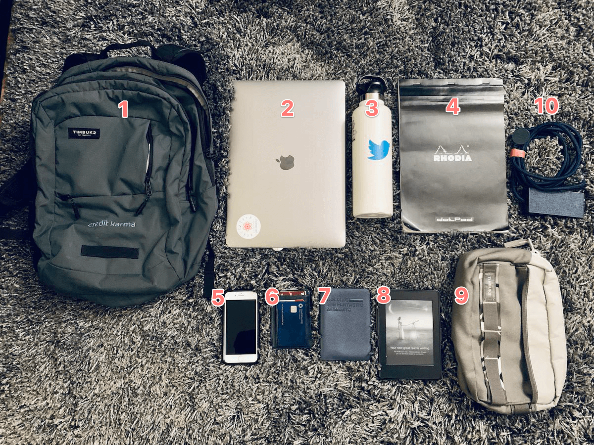 whats-in-my-bag-2019-1