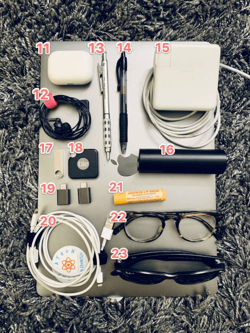 whats-in-my-bag-2019-2