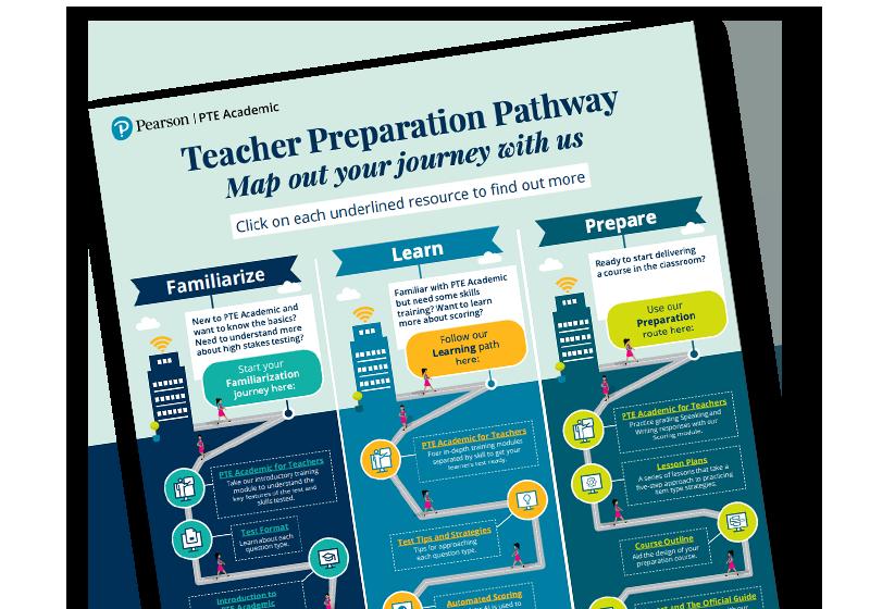 Screenshot of the Teacher preparation pathway