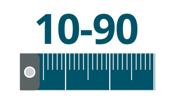 Image of Global Scale of English scale of 10–90.