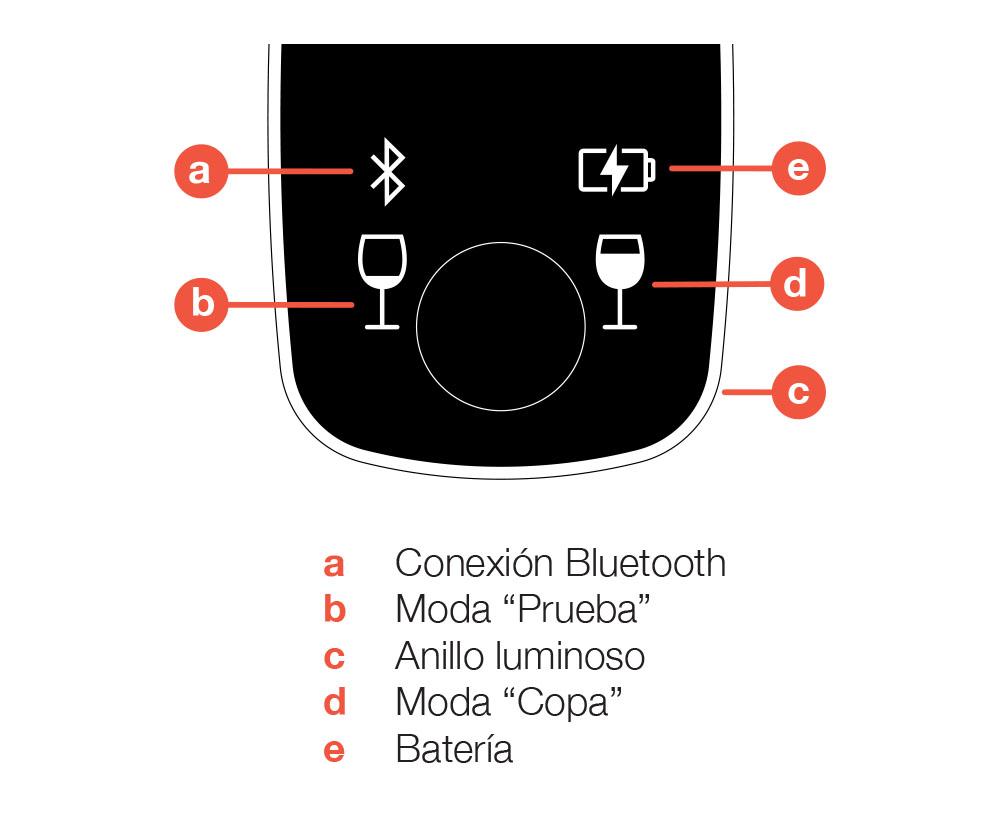 Diagrama de la pantalla LED del Sistema de preservación de vino Coravin Model Eleven, que identifica cada icono