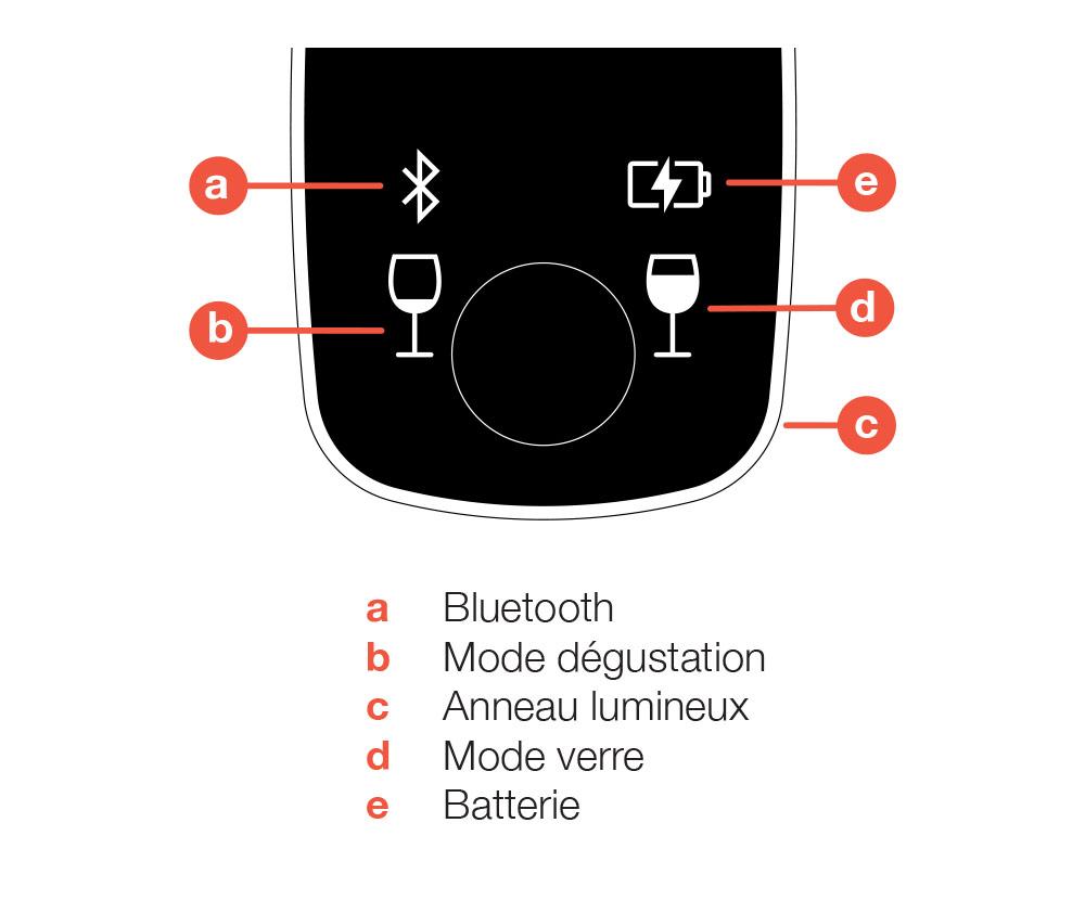 Schéma de l'écran LED du système de préservation du vin Coravin ModelEleven, avec l'identification de chaque icône