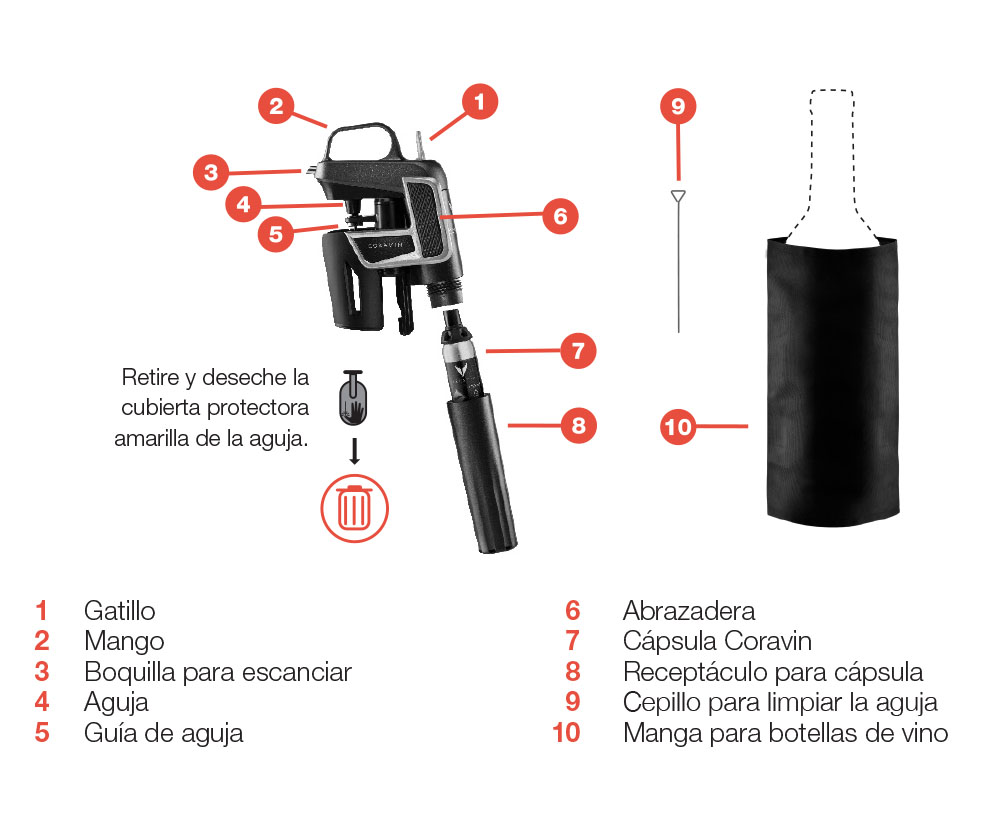 Diagram pointing out the different parts of the Coravin Model Two Wine Preservation System
