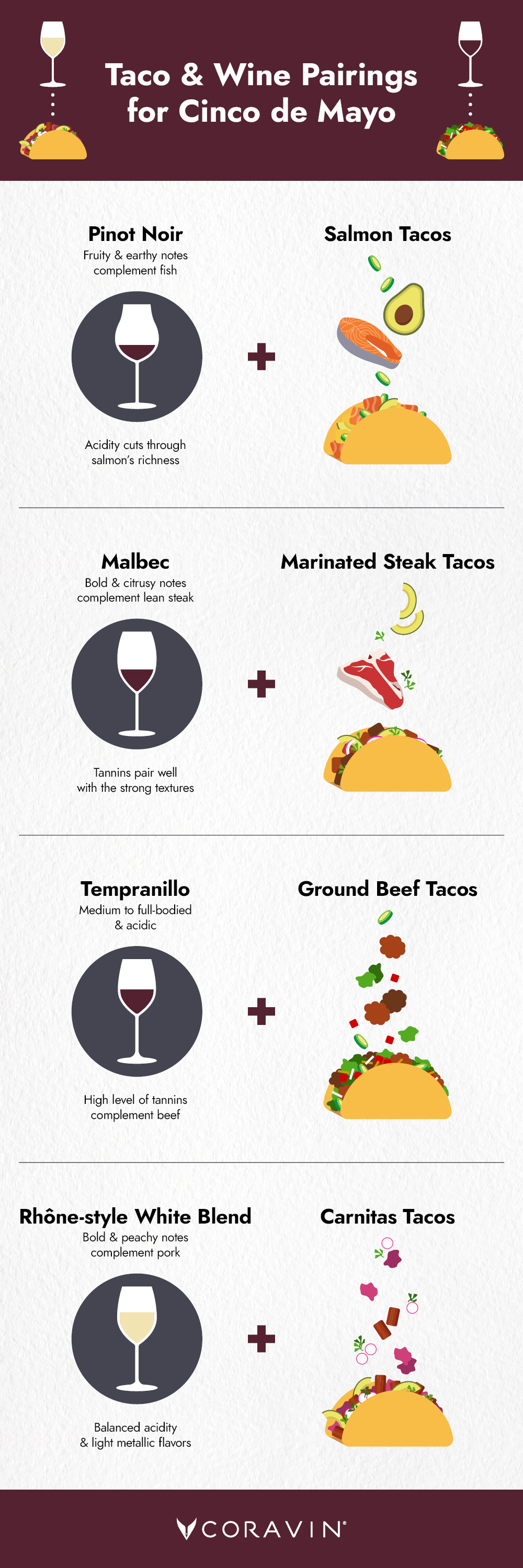 taco infographic with wine pairings