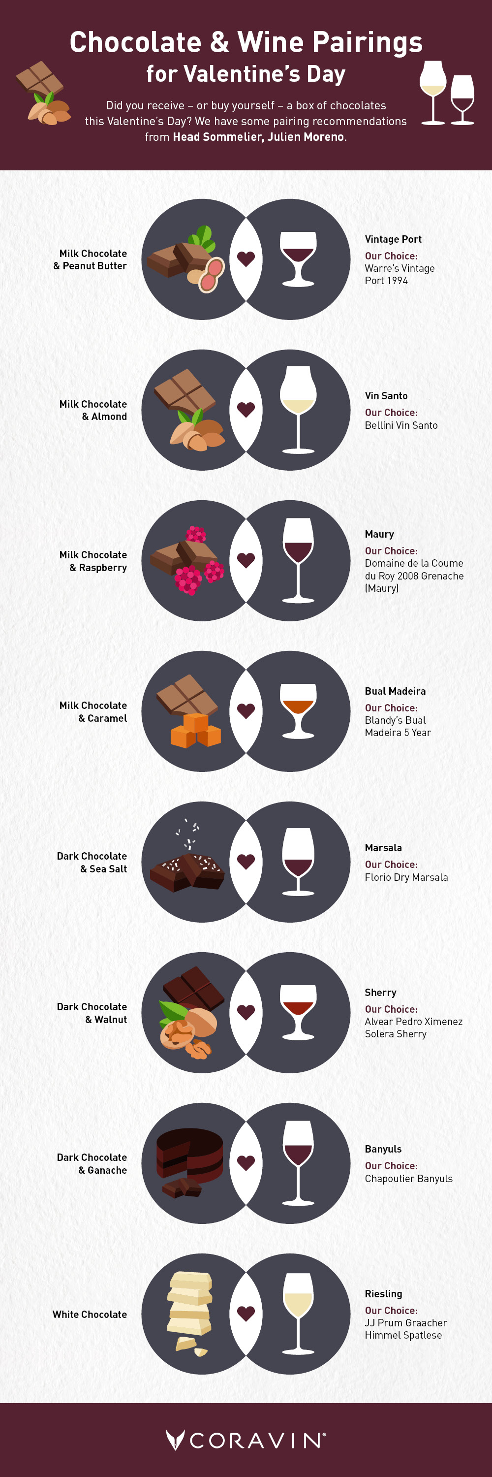 chocolate wine pairing