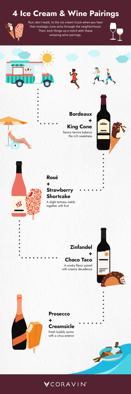 21-07-Ice-Cream-Infographic-Pinterest