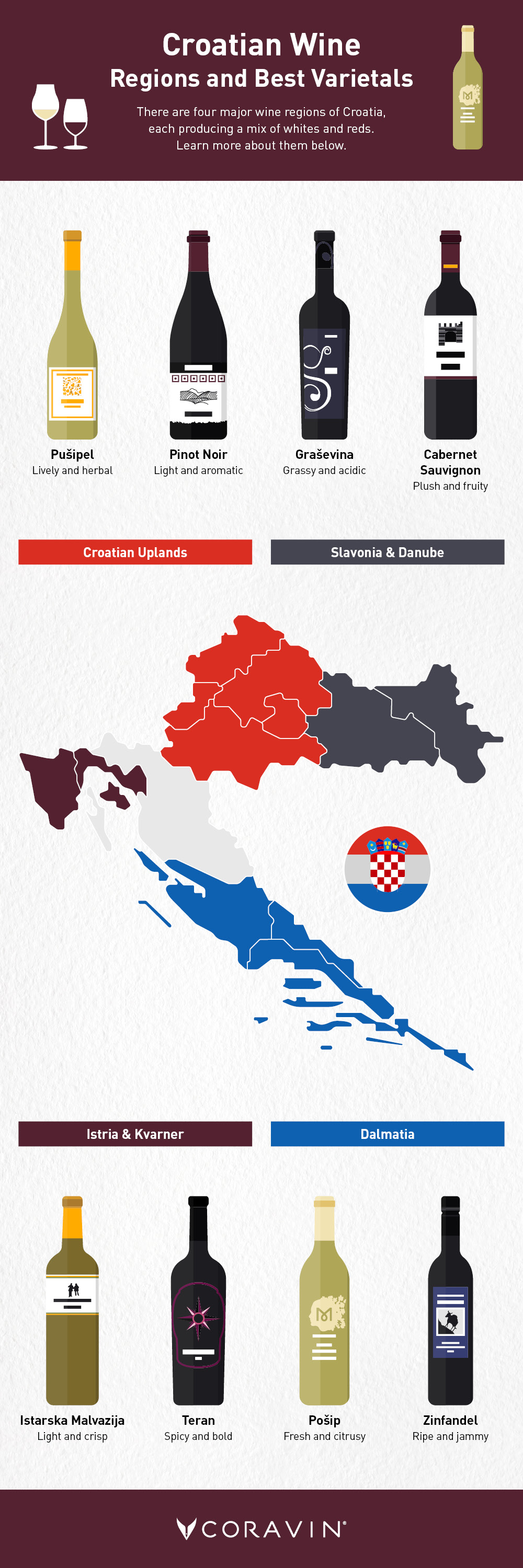 croatia wine infographic