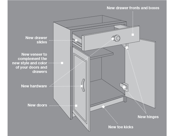 Rendered drawing of a whole cabinet with labels of each part.