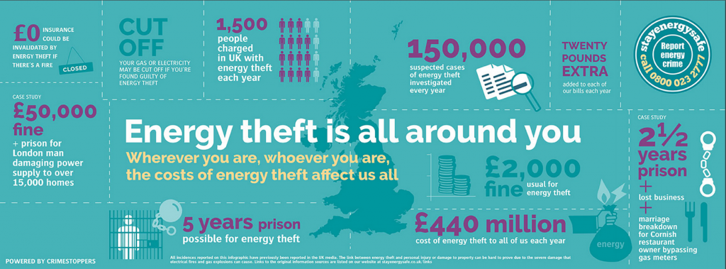 energy-theft-stay-energy-safe-1024x379