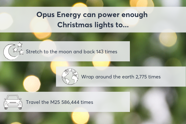 How many lights can an energy supplier power this Christmas?