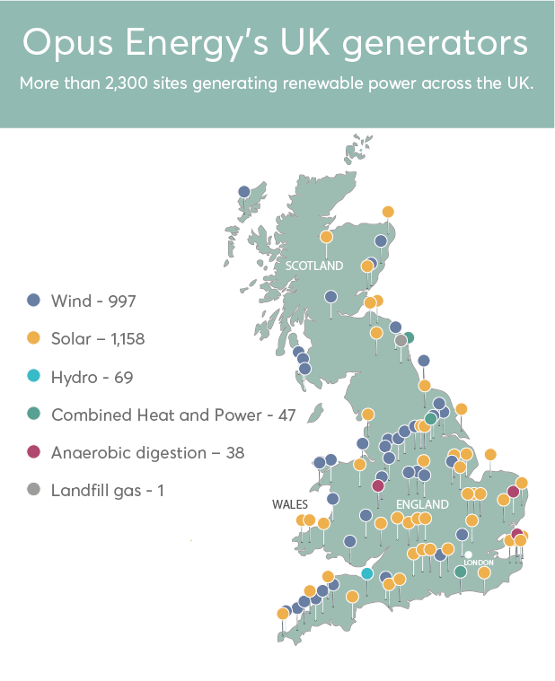 Our UK renewable power generation, at a glance