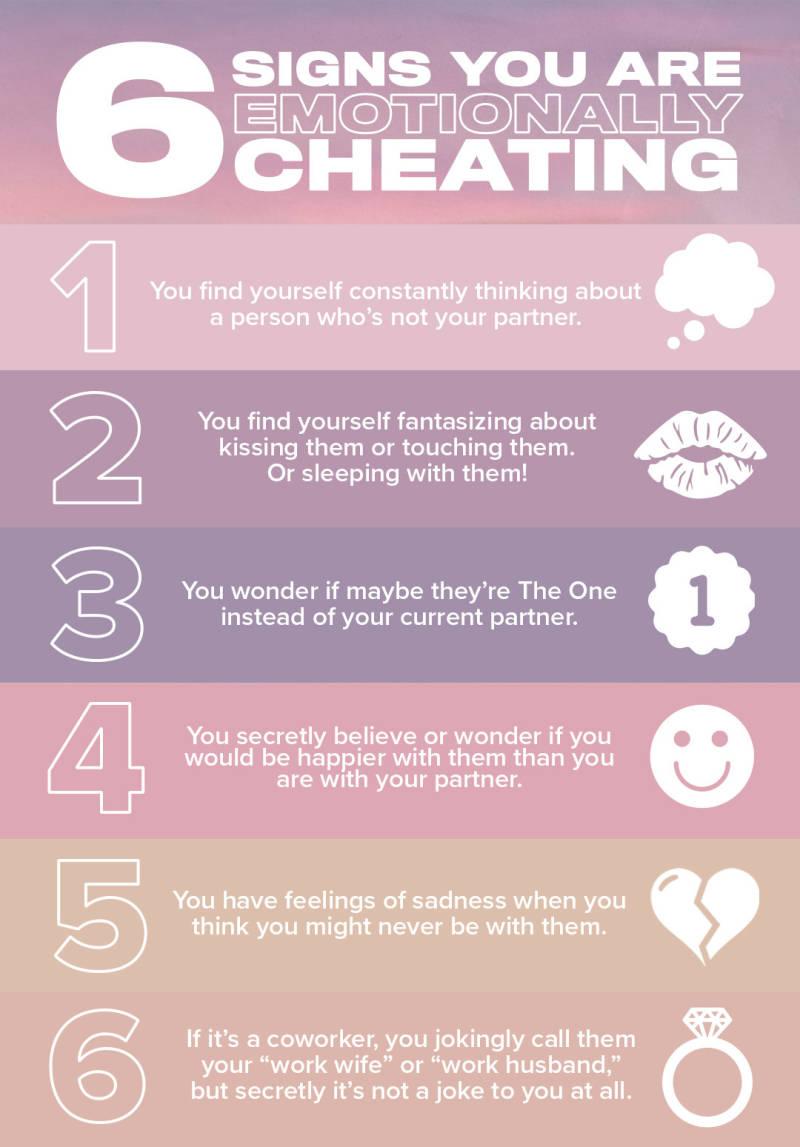 Emotional Cheating Chart