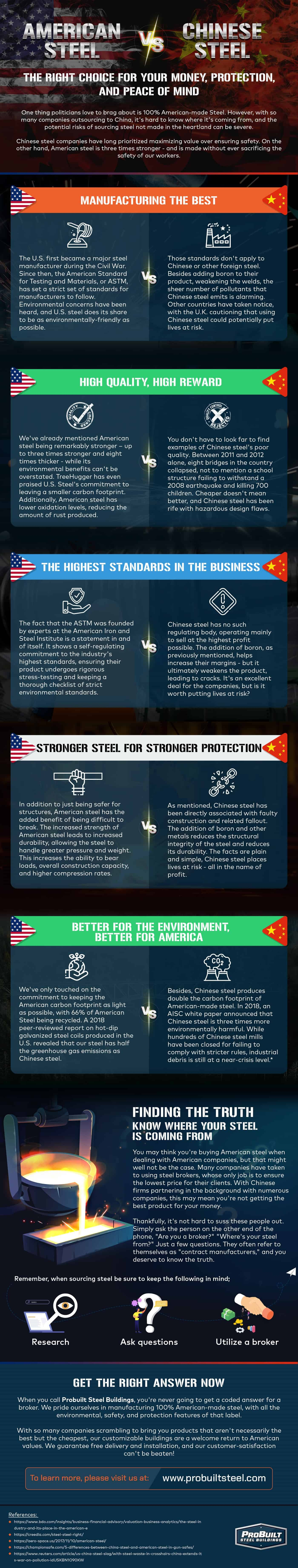thumbnail for American vs. Chinese Steel: Patriotism and Safety Over Price