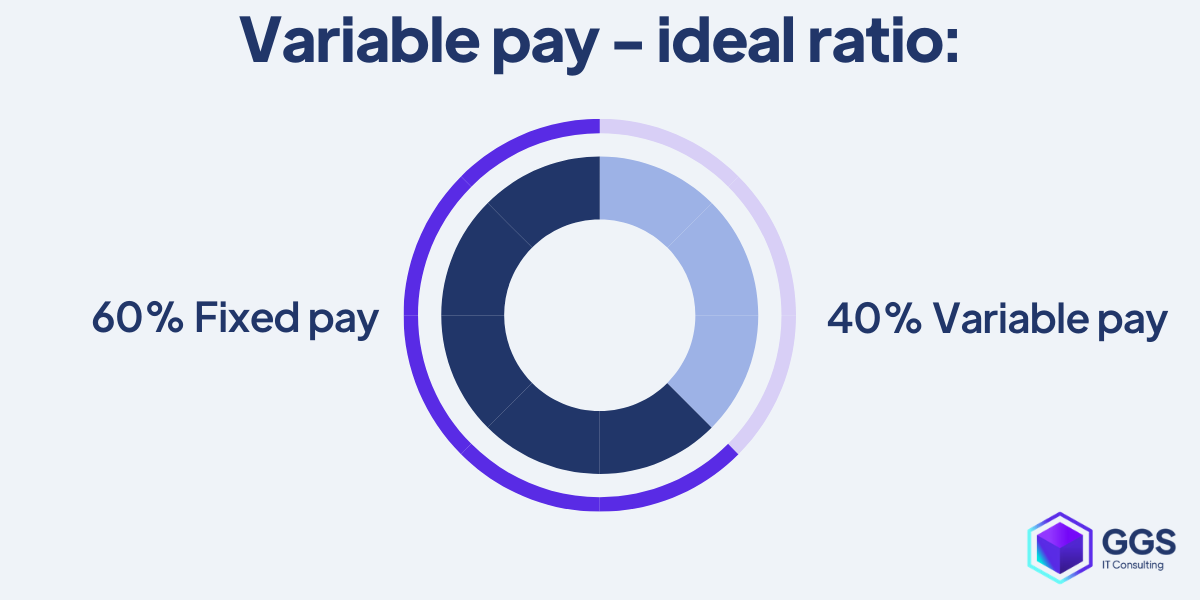 Ideal ratio of variable pay