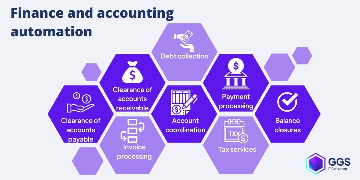 Finance and accounting automation