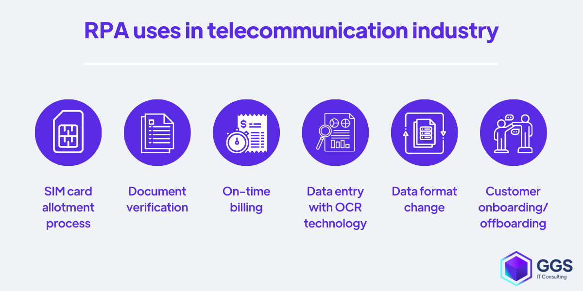 RPA uses in telecommunication industry example