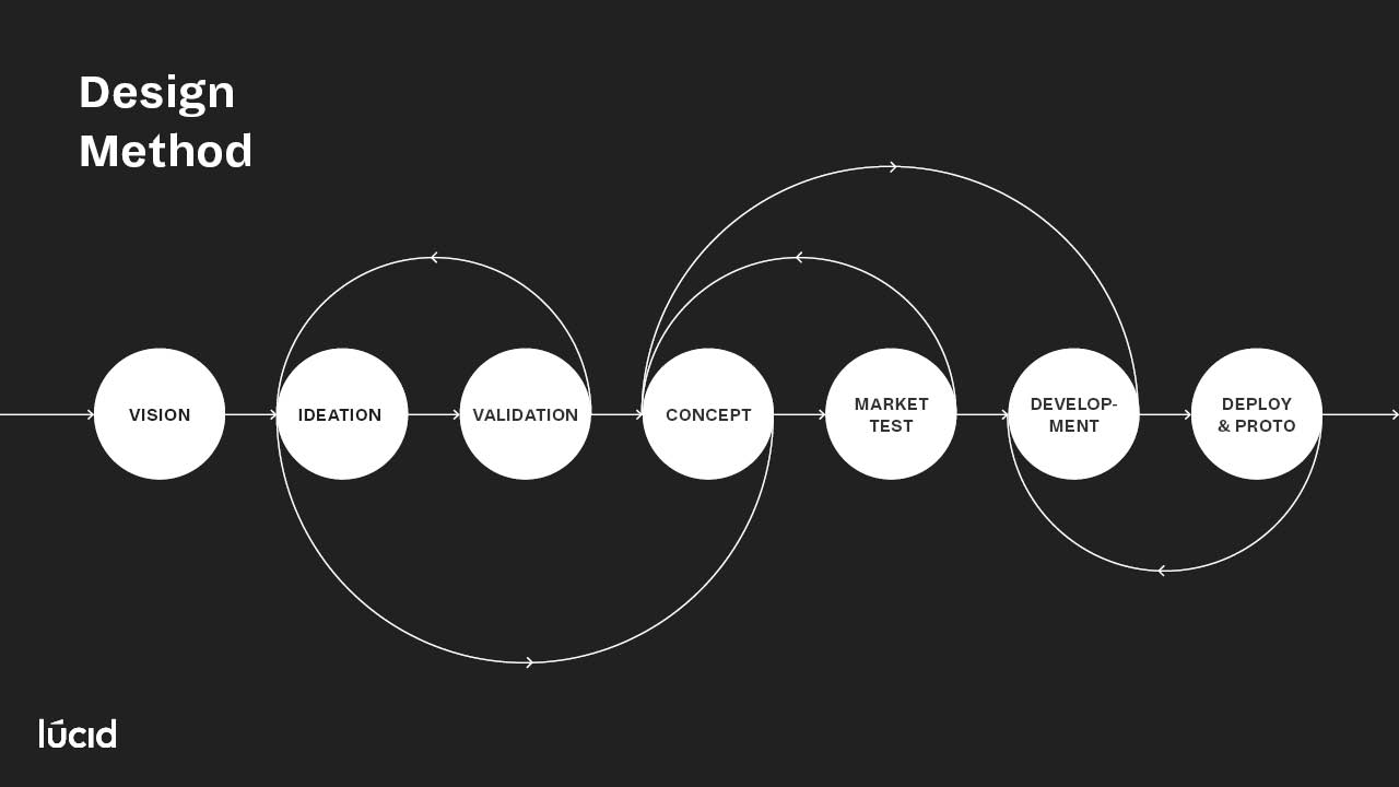 post-21-circular-economy-02