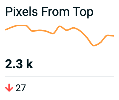 Pixels from Top