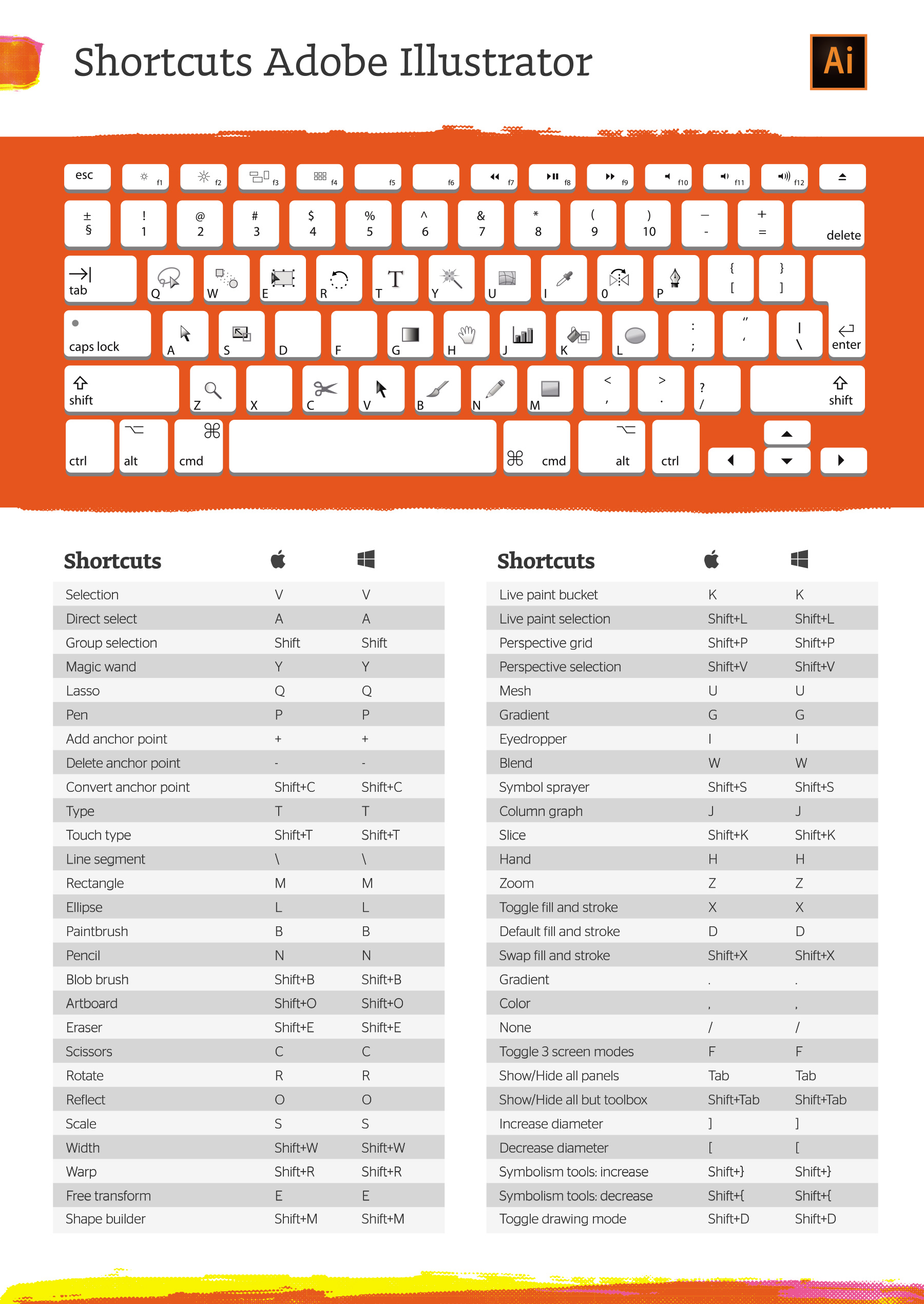 Shortcuts Adobe Illustrator