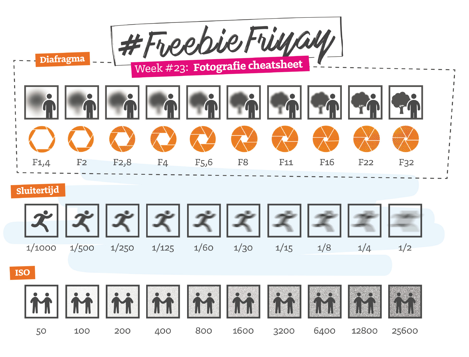 freebiefriyay-week-23 freebie-fotografie-cheatsheet