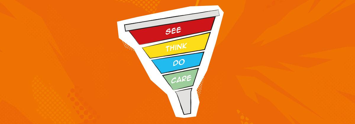 Social - tip 6: Bedenk een langetermijnstrategie voor je advertenties