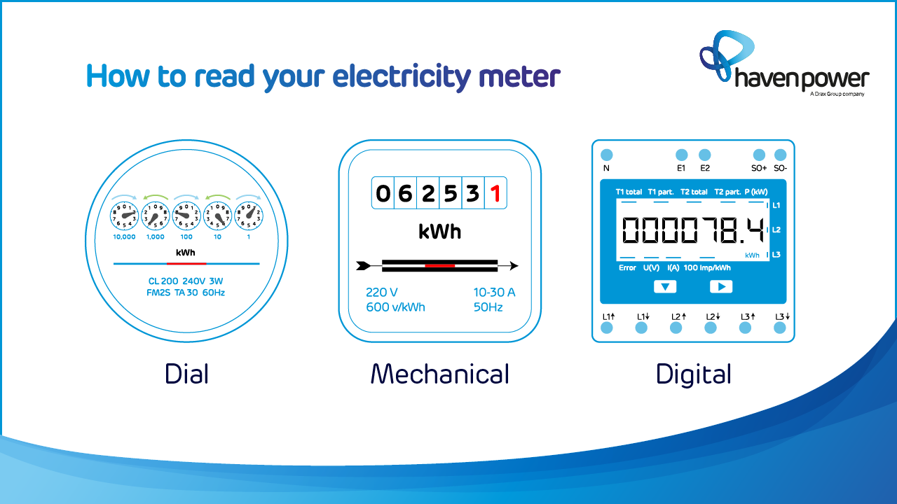 How-to-read-your-electricity-meter-1