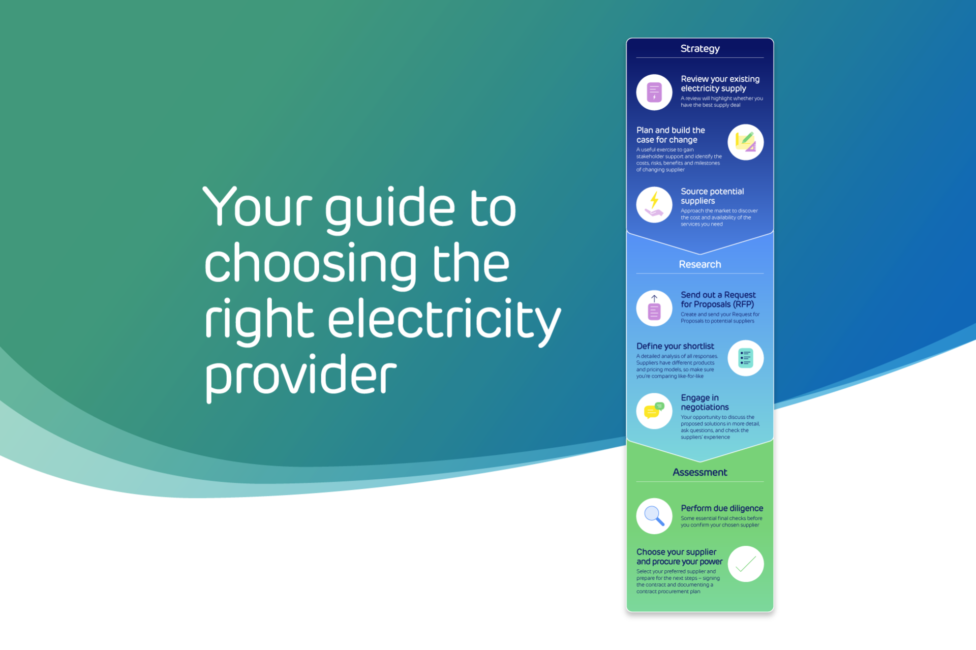 Your guide to choosing the right electricity provider - blog page