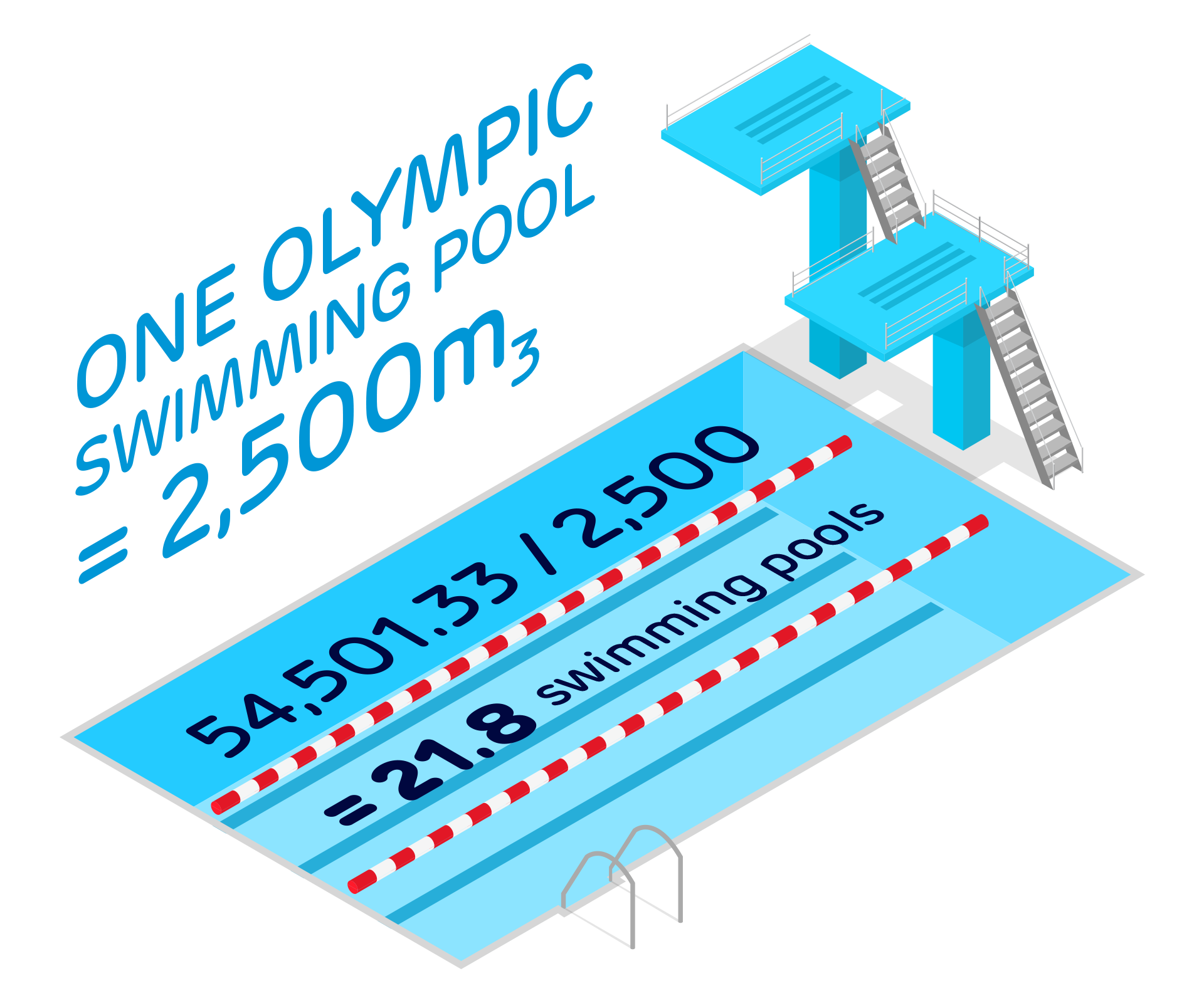 Haven Power saves enough carbon to fill 21 Olympic swimming pools - image
