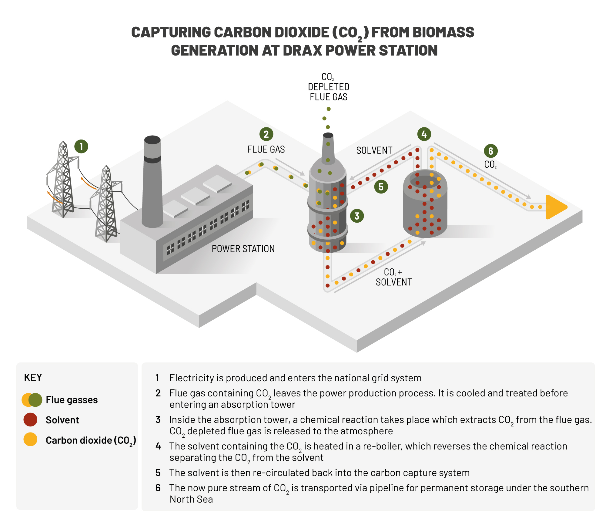 Carbon Capture, Use & Storage: Everything you need to know - Body Image 1