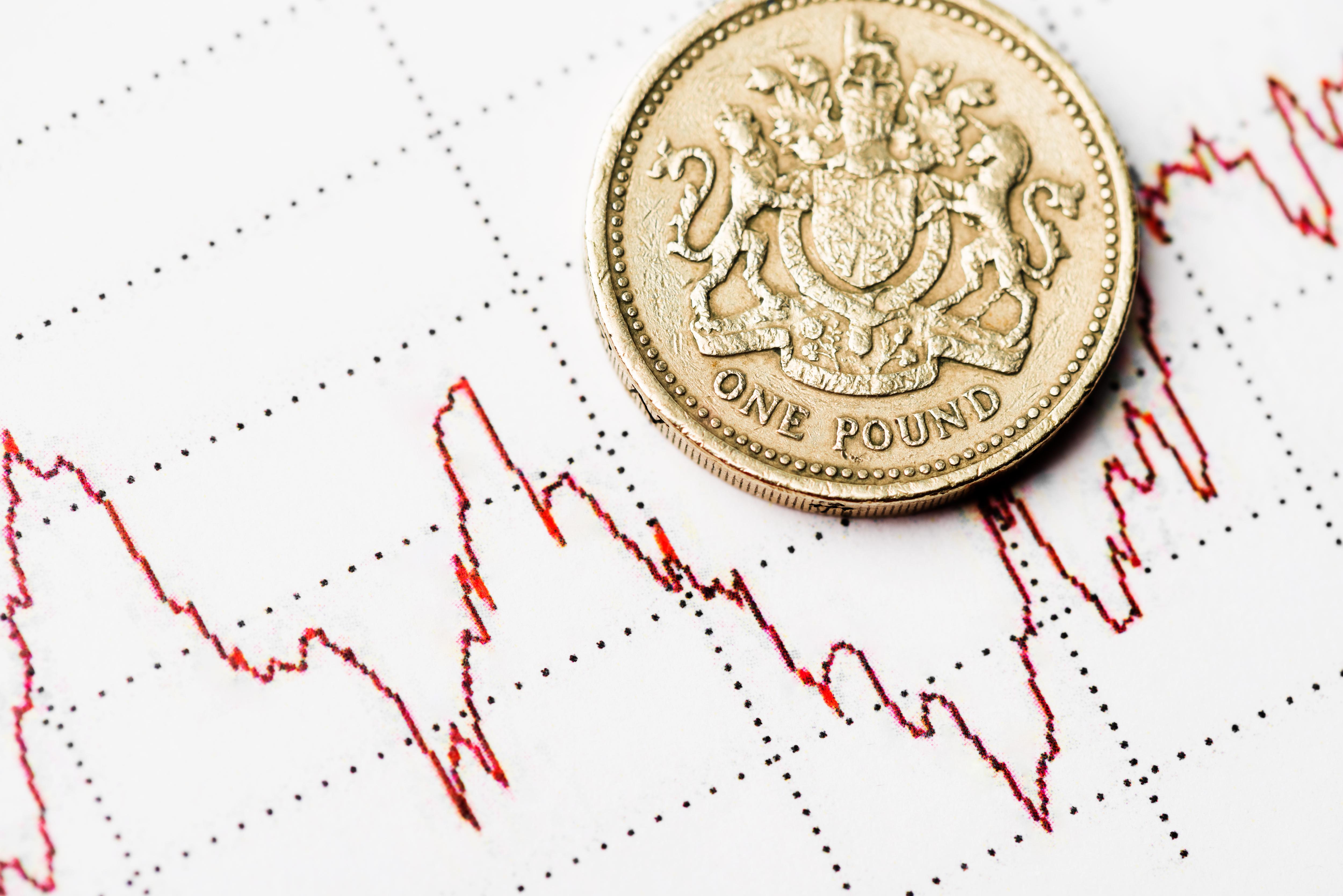 falling pound 1
