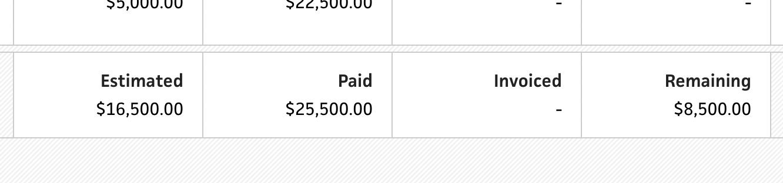 clients totals