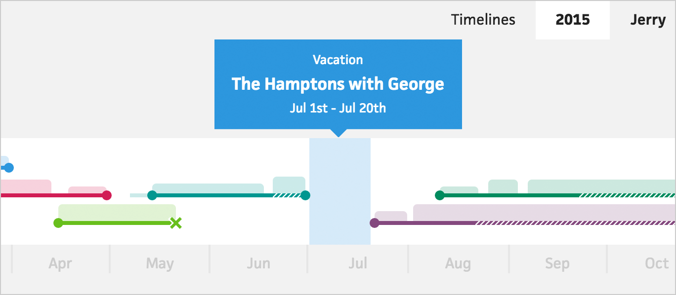 vacations-tooltip
