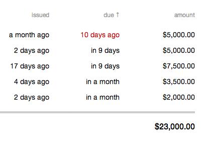 2014-05-28-late-invoice