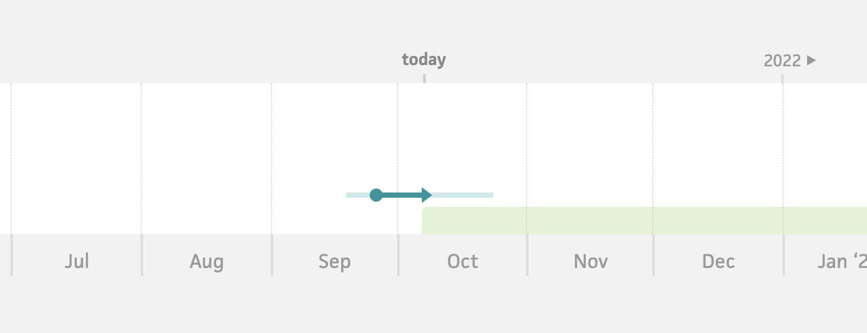 schedule tiny