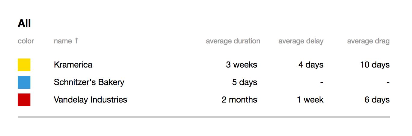 2014-08-11-client-schedule
