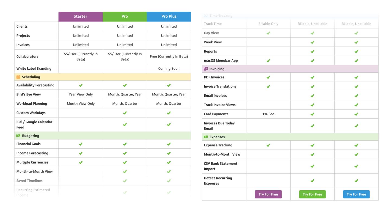 pricing-checklist