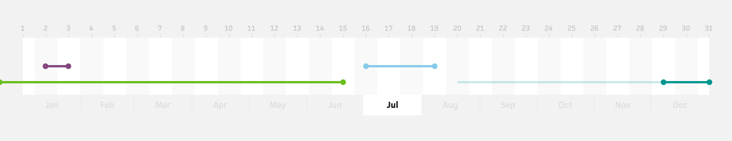 2014-10-16-timeline-month-view