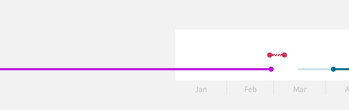 2014-10-16-timeline-overflow