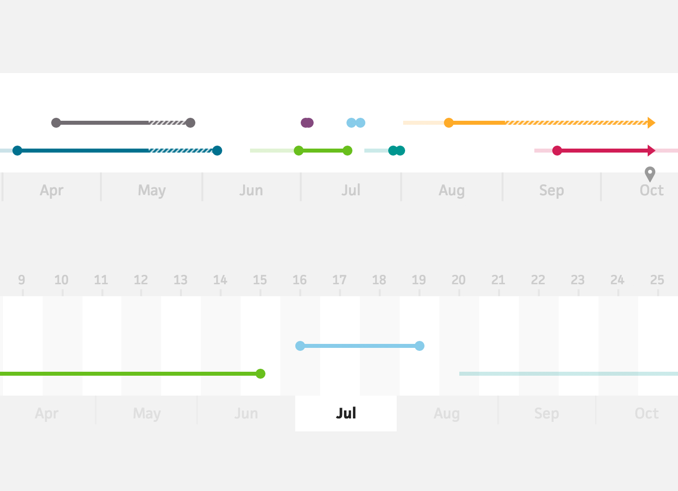 2014-10-16-timeline-data