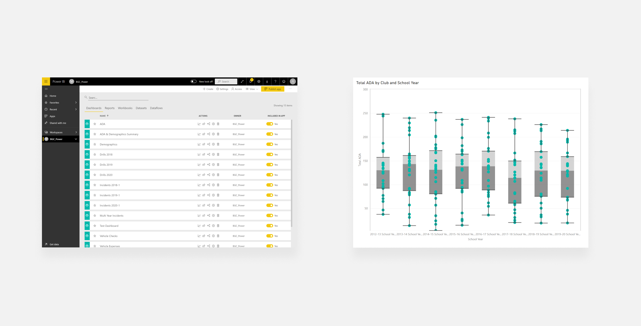 BGCMA Power BI Key Feature